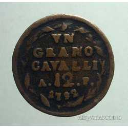 Napoli - Grano 1792